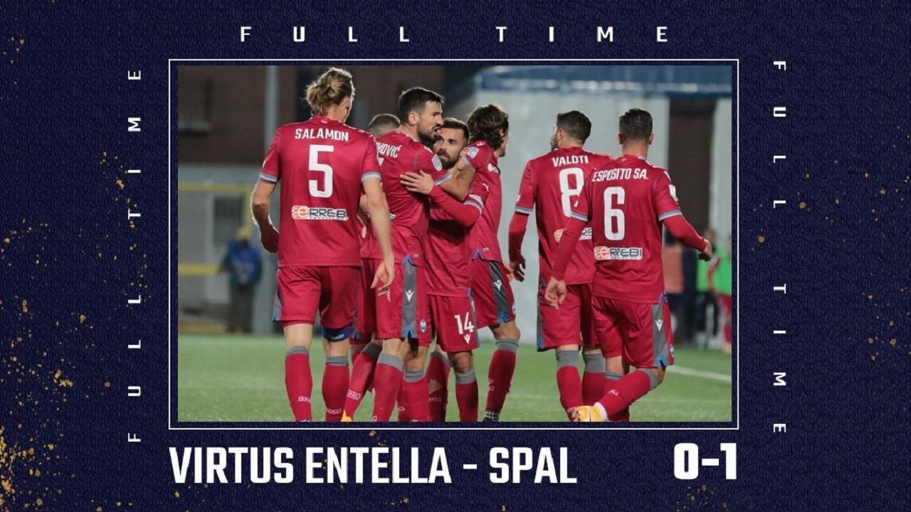 Virtus Entella-Spal 0-1, Di Francesco rovina la prima a Vivarini. Quinta vittoria di fila per Marino