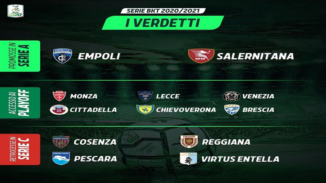 Serie B: orari e date dei playoff. Si comincia con Cittadella-Brescia e Venezia-Chievo
