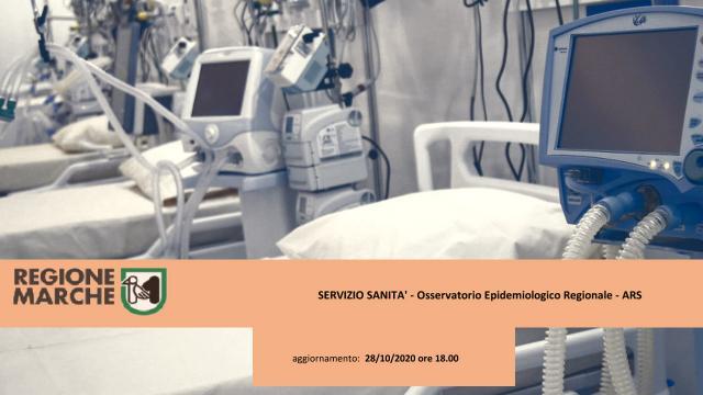 Coronavirus, Regione Marche: ''Ancora un decesso nella provincia di Ascoli Piceno''