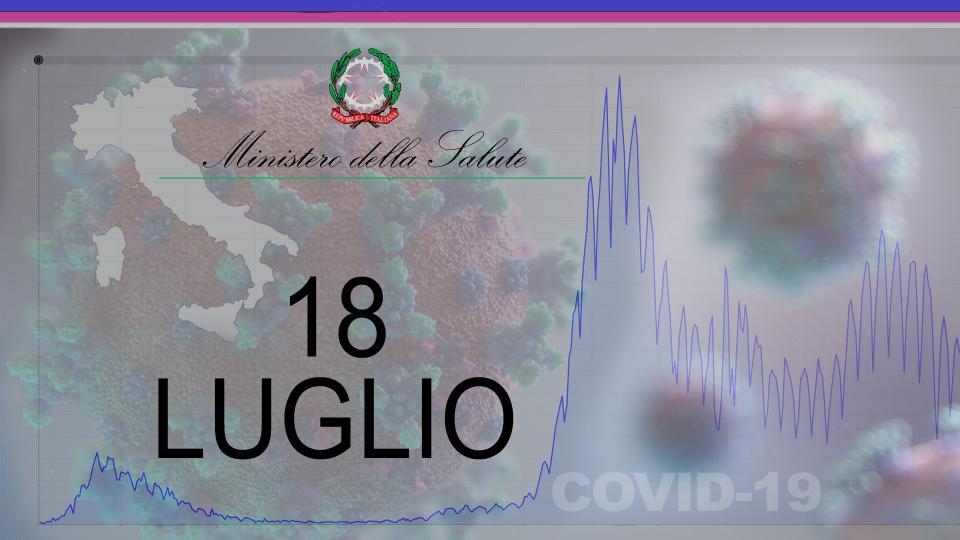 Ministero Salute, vicino al 2% il tasso di positività in Italia. Diminuiscono le vittime
