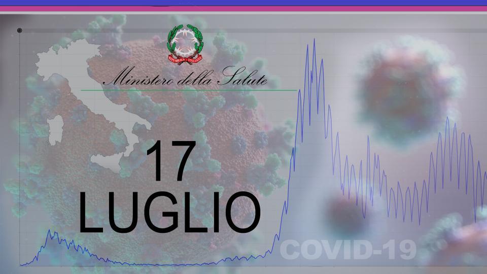 Ministero Salute, superata in Italia quota 3mila nuovi casi. Salgono ancora i ricoveri
