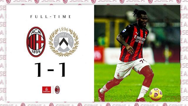 Milan-Udinese 1-1, highlights
