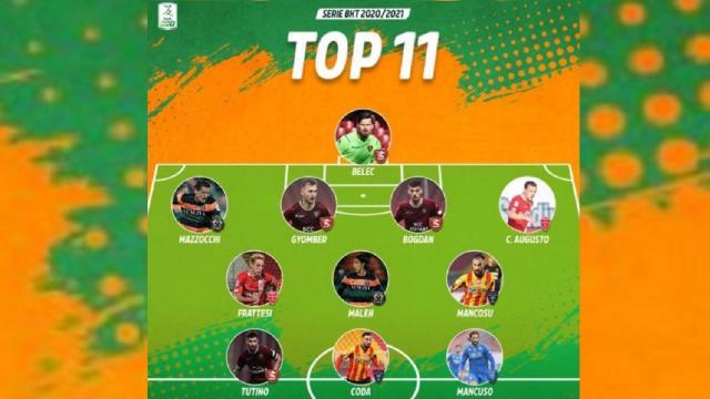 Serie B, i social hanno decretato la Top 11 del campionato 2020/2021