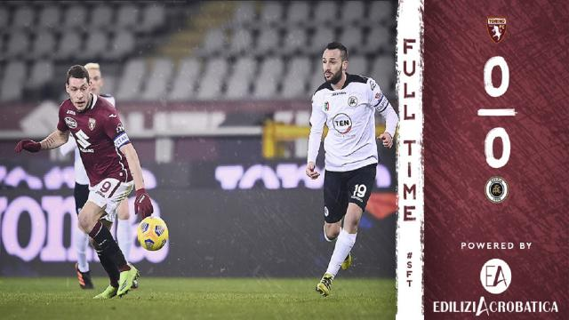 Torino-Spezia 0-0, highlights. Giampaolo: ''Il mio futuro? Lo vedo bene qui...''
