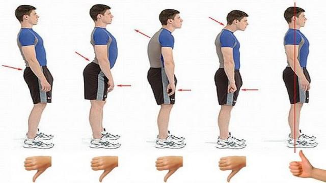 Postura corretta: l'importanza per i muscoli
